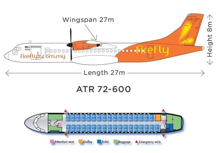 ATR-72-600: Generation Improvements | Alineport.com